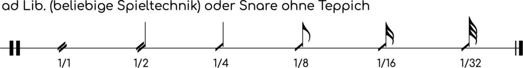 Notenwerte und Notensymbole für beliebige Spieltechnik und Snare ohne Teppich.